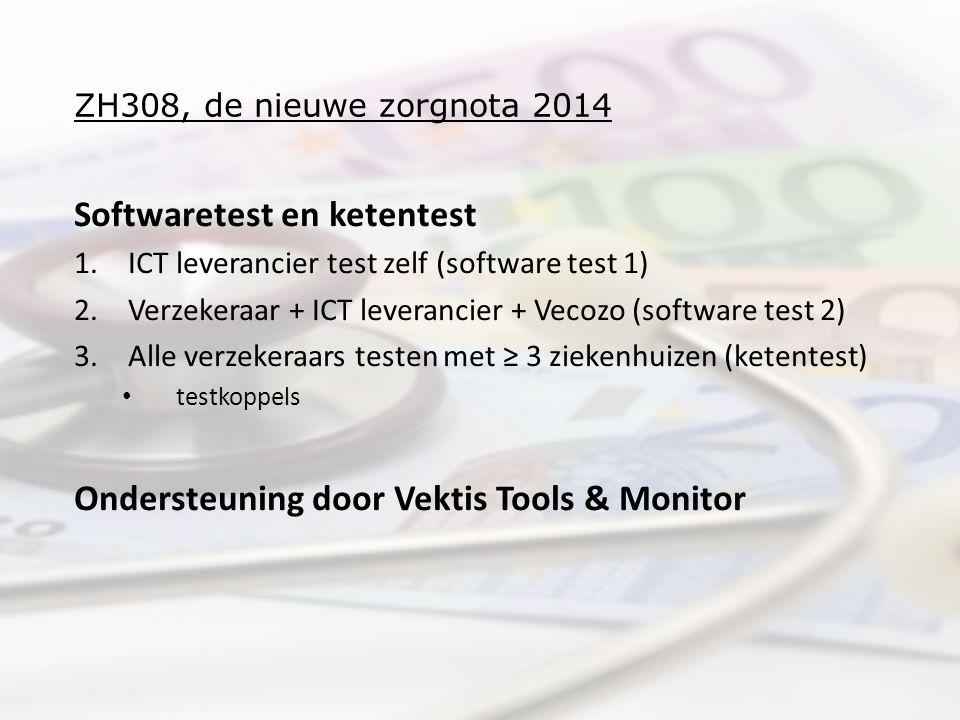 ZH308, de nieuwe zorgnota 2014 Softwaretest en ketentest 1.ICT leverancier test zelf (software test 1) 2.Verzekeraar + ICT leverancier + Vecozo (softw