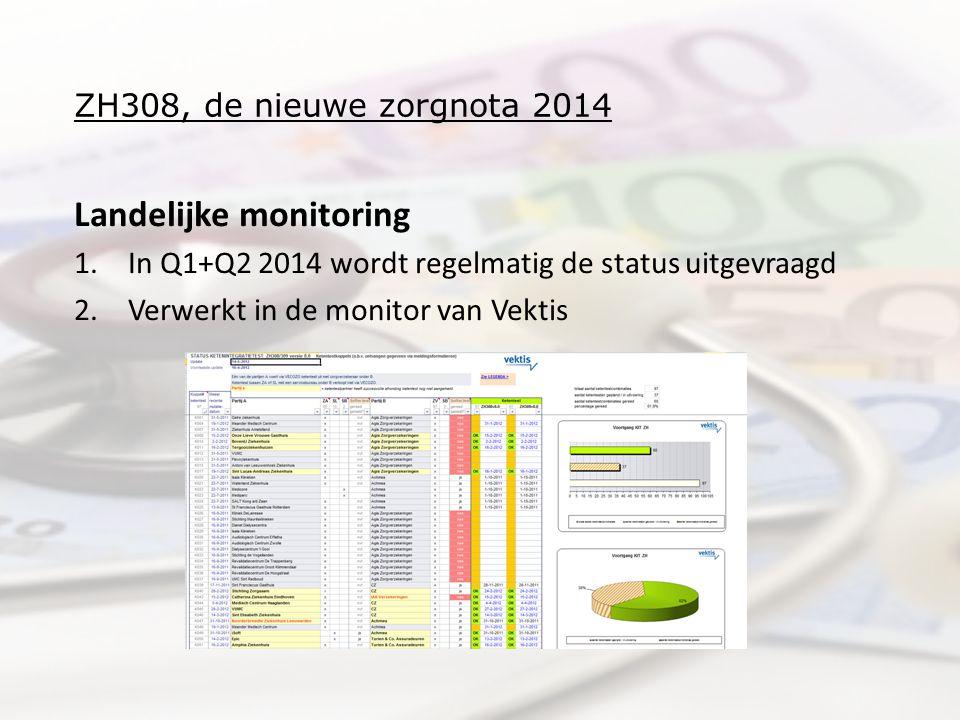 ZH308, de nieuwe zorgnota 2014 Vragen aan ICT Leveranciers 1.Welke van de Vektis tools gebruikt u.