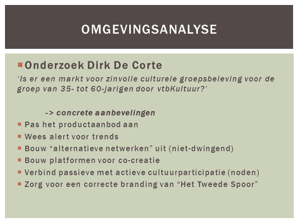  Onderzoek Dirk De Corte 'Is er een markt voor zinvolle culturele groepsbeleving voor de groep van 35- tot 60-jarigen door vtbKultuur?' -> concrete aanbevelingen  Pas het productaanbod aan  Wees alert voor trends  Bouw alternatieve netwerken uit (niet-dwingend)  Bouw platformen voor co-creatie  Verbind passieve met actieve cultuurparticipatie (noden)  Zorg voor een correcte branding van Het Tweede Spoor OMGEVINGSANALYSE