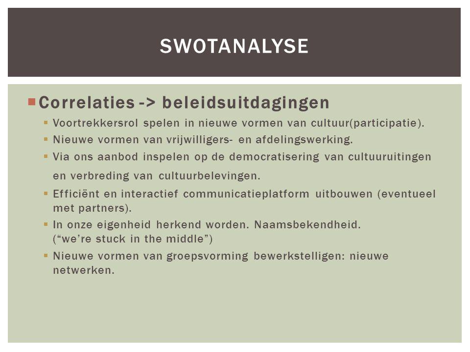  Correlaties -> beleidsuitdagingen  Voortrekkersrol spelen in nieuwe vormen van cultuur(participatie).  Nieuwe vormen van vrijwilligers- en afdelin