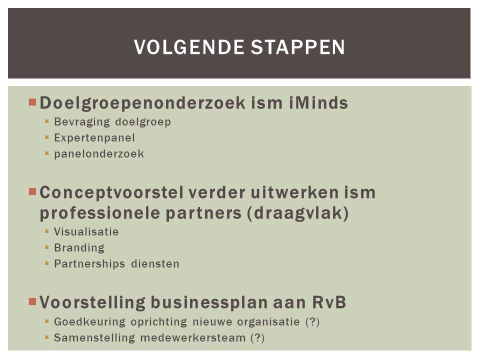  Doelgroepenonderzoek ism iMinds  Bevraging doelgroep  Expertenpanel  panelonderzoek  Conceptvoorstel verder uitwerken ism professionele partners