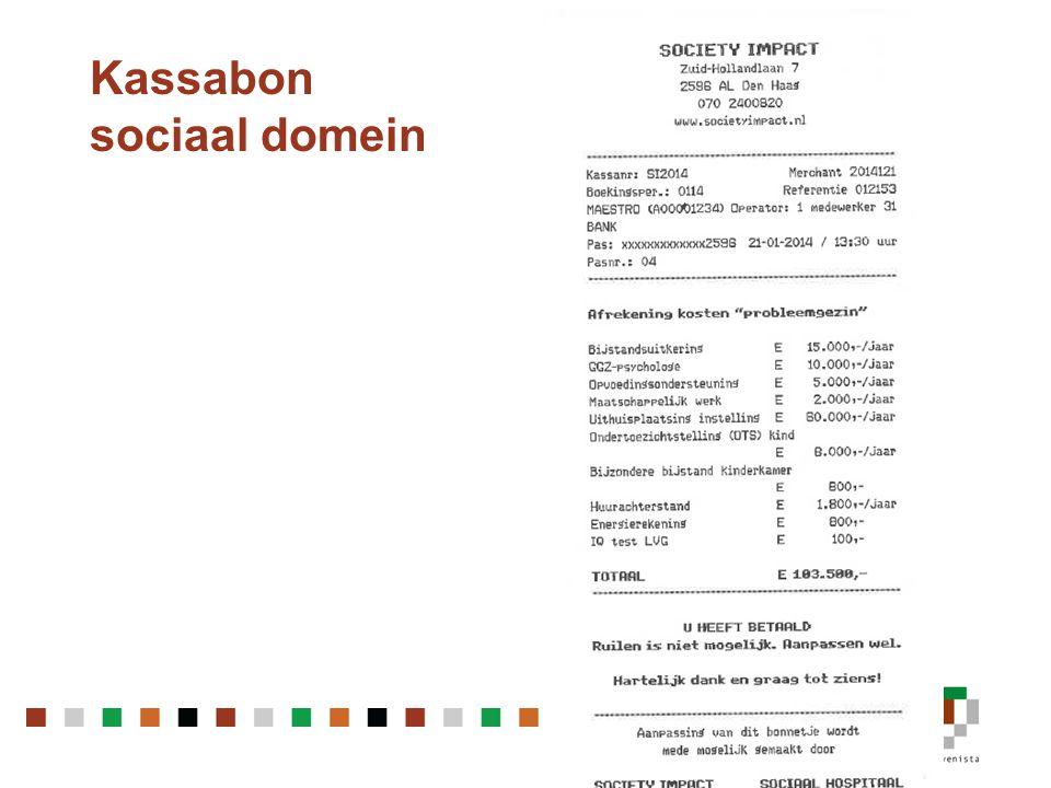 Kassabon sociaal domein