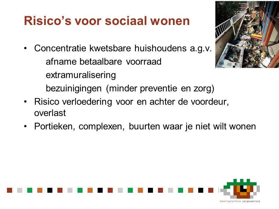 Risico's voor sociaal wonen •Concentratie kwetsbare huishoudens a.g.v. afname betaalbare voorraad extramuralisering bezuinigingen (minder preventie en