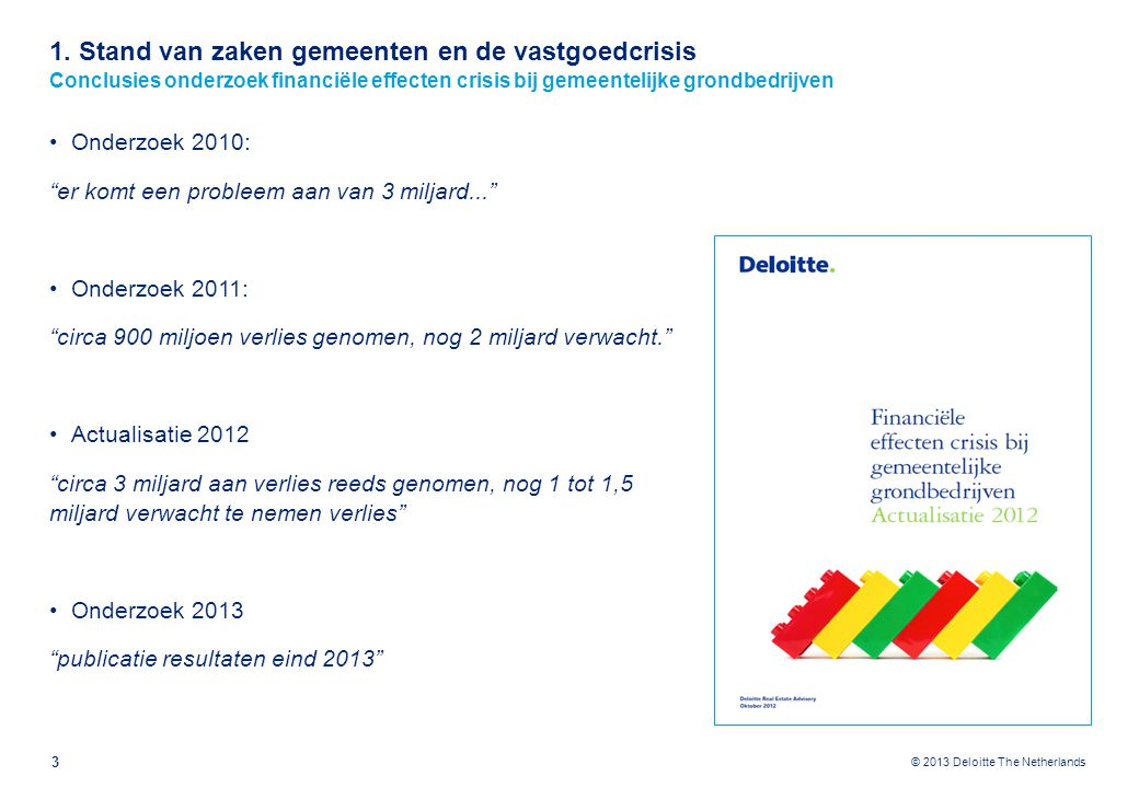 © 2013 Deloitte The Netherlands 3 1.