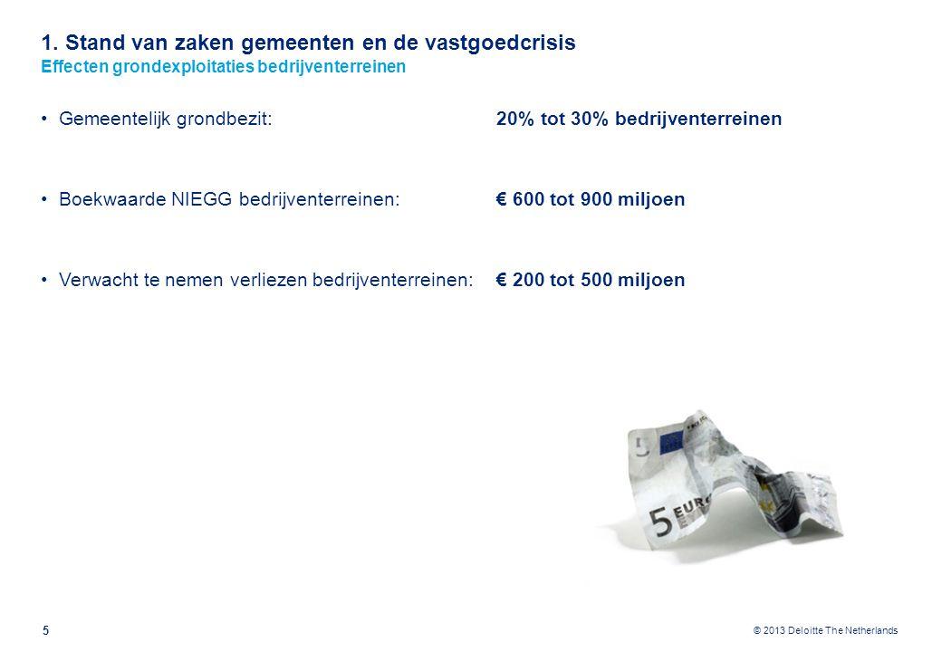 © 2013 Deloitte The Netherlands 1.
