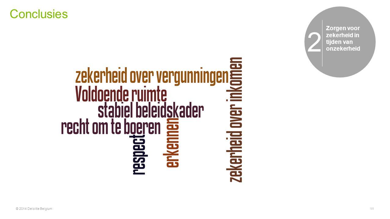 Conclusies © 2014 Deloitte Belgium11 Zorgen voor zekerheid in tijden van onzekerheid 2