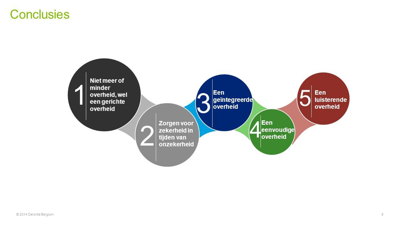Vele stakeholders maken geen onderscheid tussen bestuurslagen.