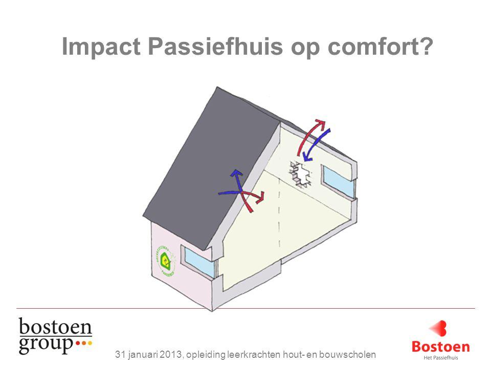 Impact Passiefhuis op comfort? 31 januari 2013, opleiding leerkrachten hout- en bouwscholen