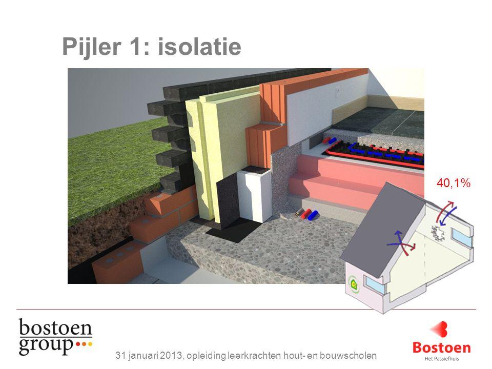 Pijler 1: isolatie 40,1% 31 januari 2013, opleiding leerkrachten hout- en bouwscholen