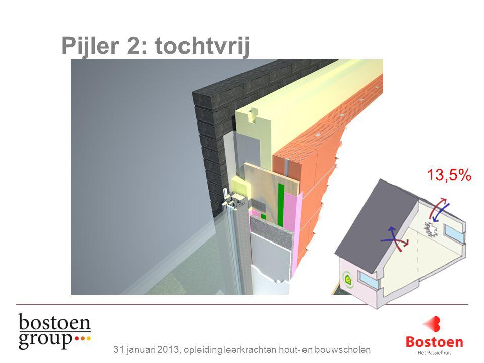 13,5% 31 januari 2013, opleiding leerkrachten hout- en bouwscholen Pijler 2: tochtvrij
