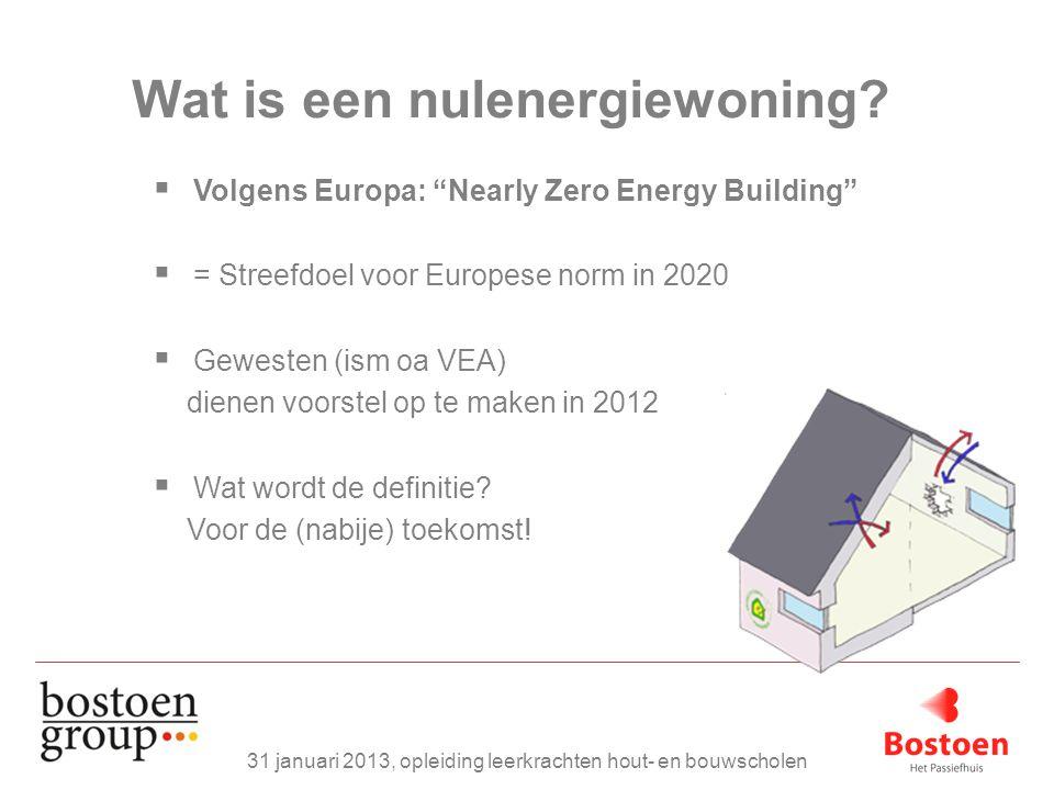 """Wat is een nulenergiewoning?  Volgens Europa: """"Nearly Zero Energy Building""""  = Streefdoel voor Europese norm in 2020  Gewesten (ism oa VEA) dienen"""