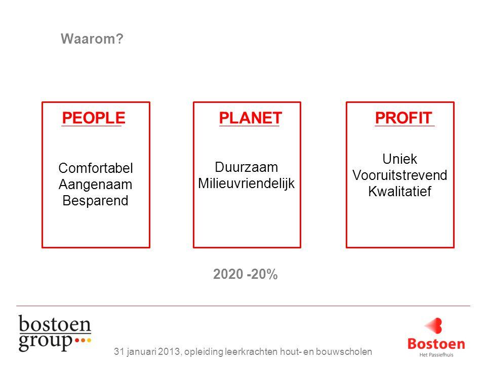 Comfortabel Aangenaam Besparend Duurzaam Milieuvriendelijk Uniek Vooruitstrevend Kwalitatief PEOPLEPLANETPROFIT Waarom? 2020 -20% 31 januari 2013, opl