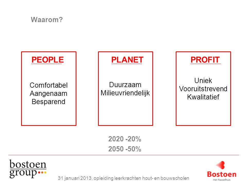 Comfortabel Aangenaam Besparend Duurzaam Milieuvriendelijk Uniek Vooruitstrevend Kwalitatief PEOPLEPLANETPROFIT Waarom? 2020 -20% 2050 -50% 31 januari