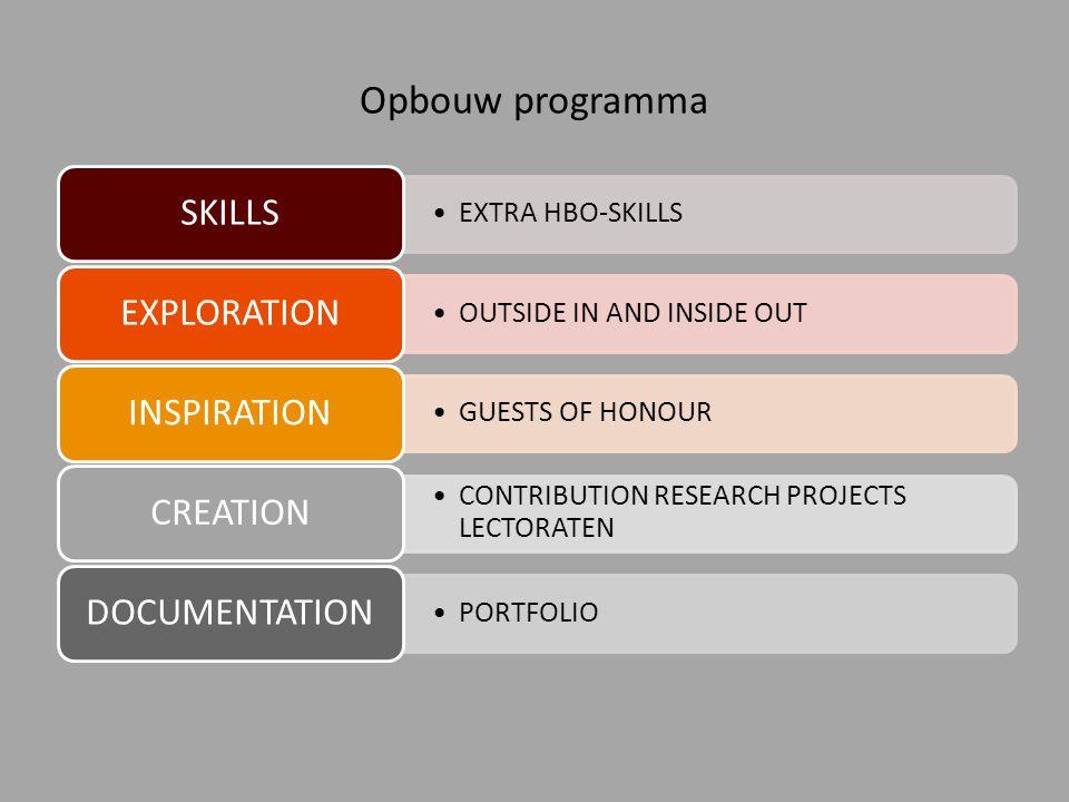 Opbouw programma