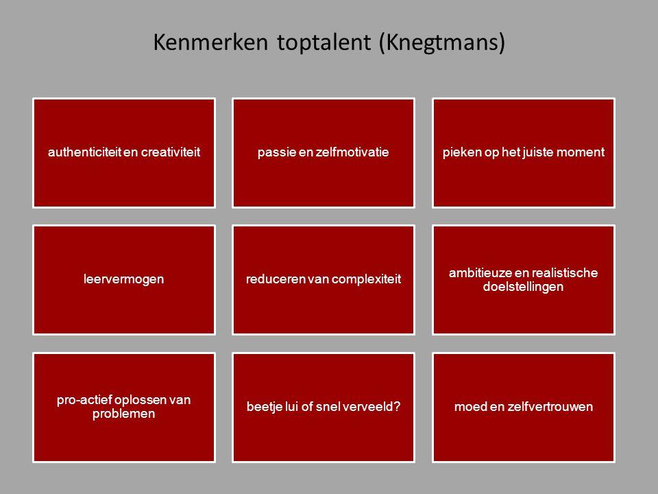Kenmerken toptalent (Knegtmans)