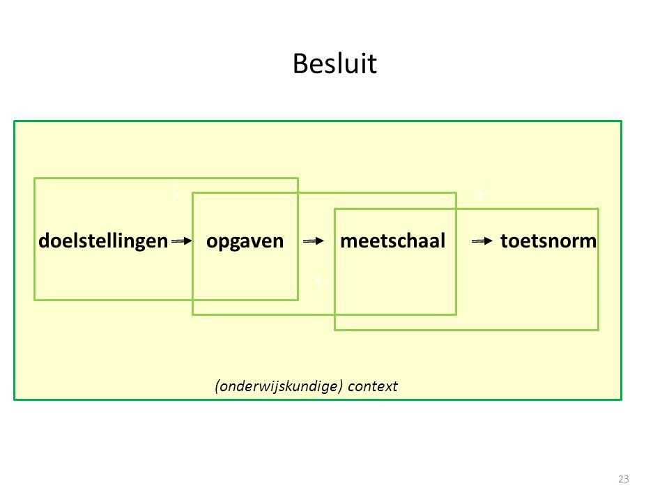 Besluit doelstellingenopgavenmeetschaaltoetsnorm 23 (onderwijskundige) context