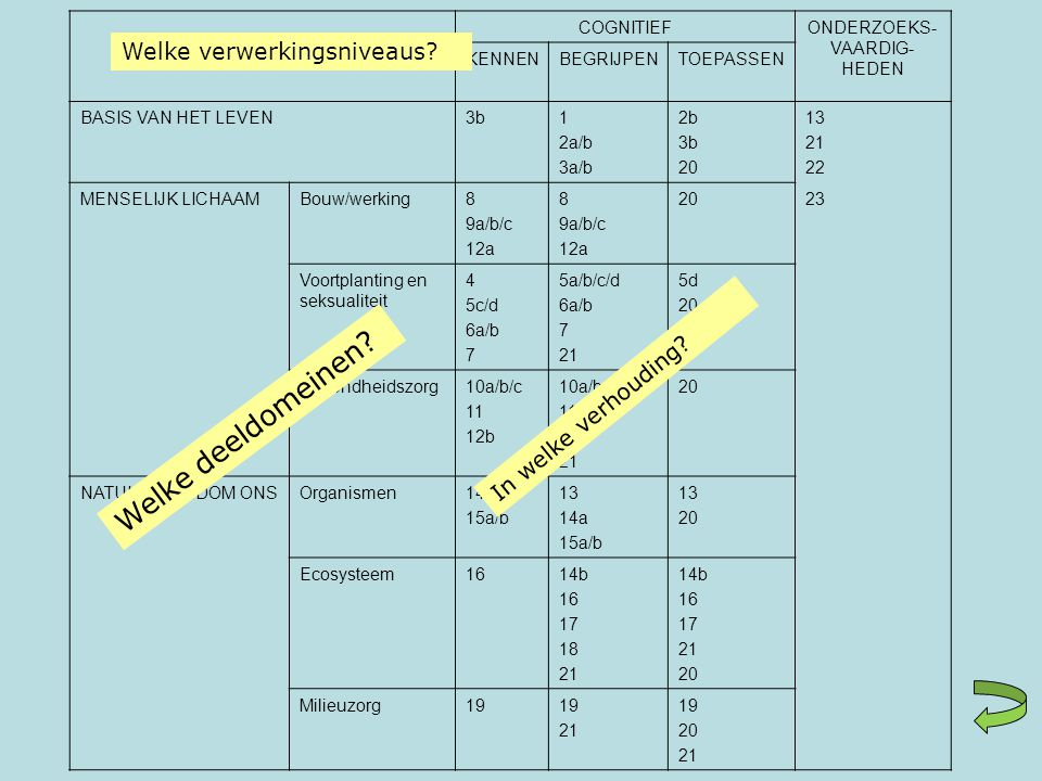 IRT alternative to equating •given common items: possibility of constructing a common measurement scale instaptoets uitstaptoets