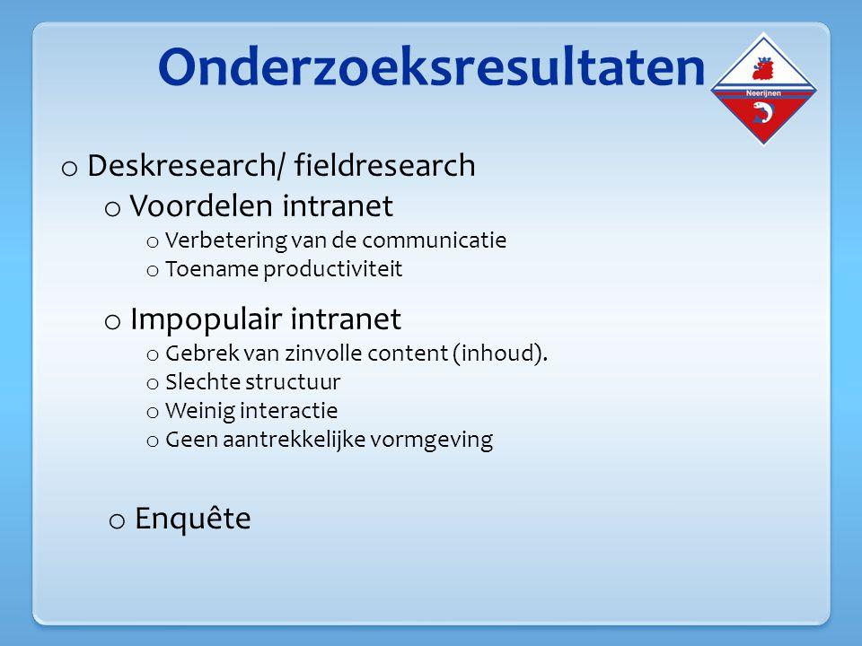 Onderzoeksresultaten o Deskresearch/ fieldresearch o Voordelen intranet o Verbetering van de communicatie o Toename productiviteit o Impopulair intranet o Gebrek van zinvolle content (inhoud).