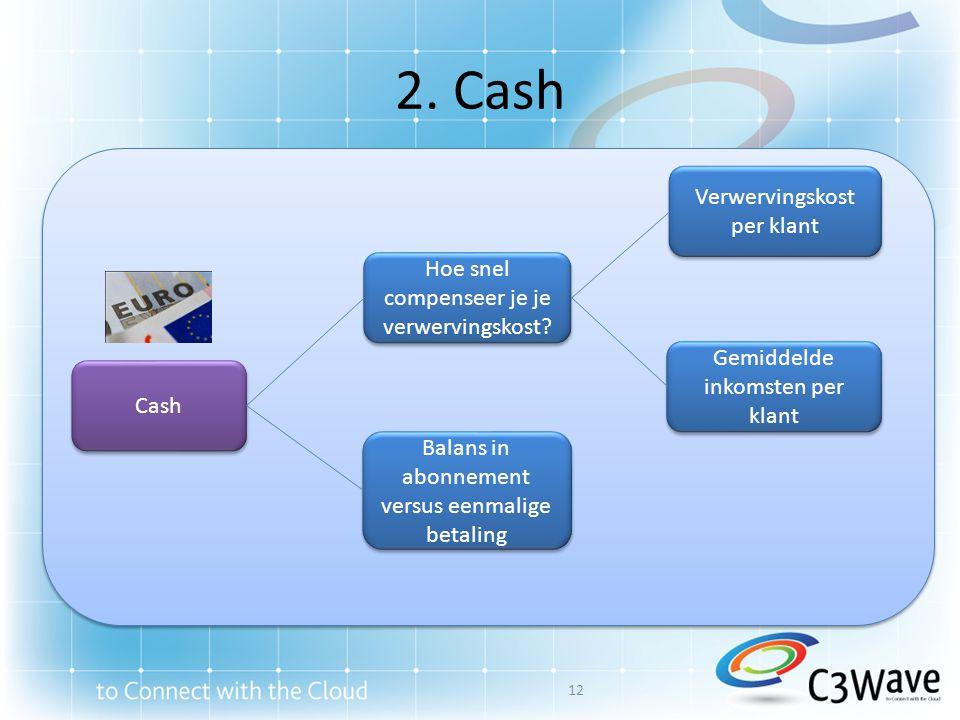2. Cash Cash Verwervingskost per klant Hoe snel compenseer je je verwervingskost? Balans in abonnement versus eenmalige betaling Gemiddelde inkomsten