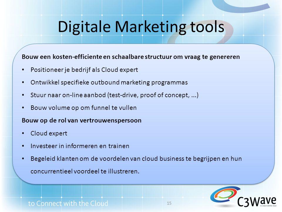 Digitale Marketing tools Bouw een kosten-efficiente en schaalbare structuur om vraag te genereren • Positioneer je bedrijf als Cloud expert • Ontwikke