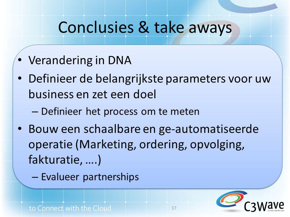Conclusies & take aways • Verandering in DNA • Definieer de belangrijkste parameters voor uw business en zet een doel – Definieer het process om te me