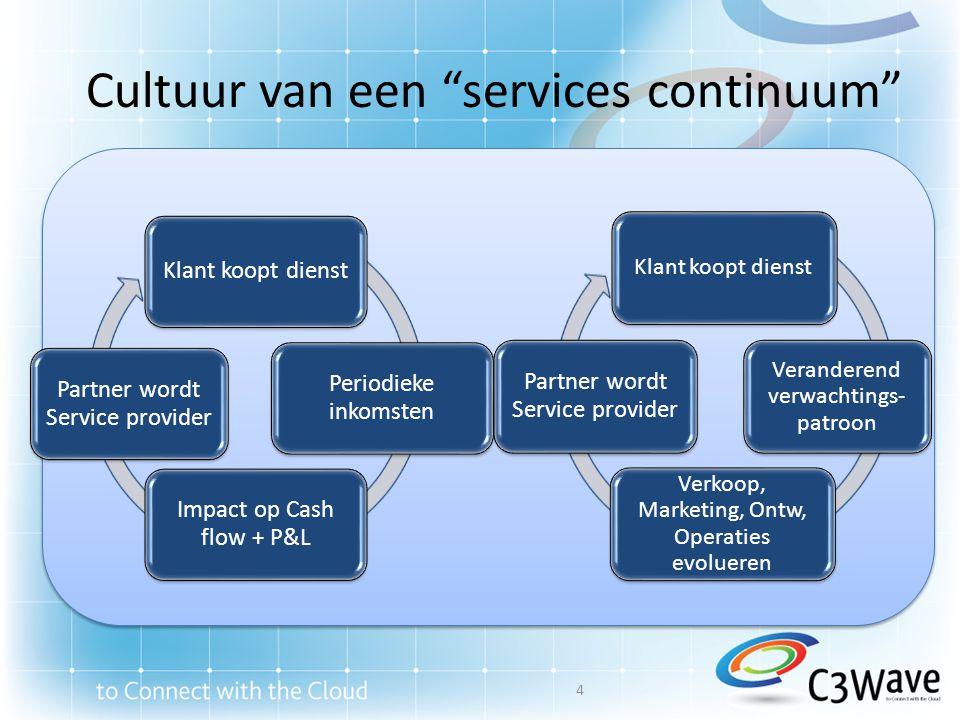 """Cultuur van een """"services continuum"""" 4 Klant koopt dienst Periodieke inkomsten Impact op Cash flow + P&L Partner wordt Service provider Klant koopt di"""