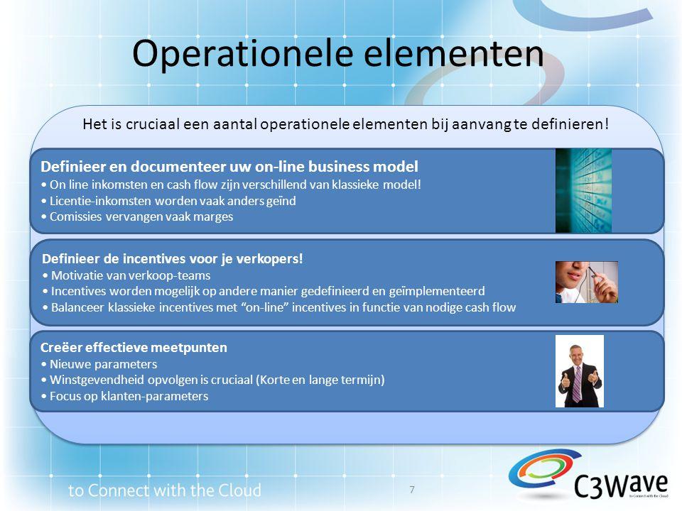 Operationele elementen Het is cruciaal een aantal operationele elementen bij aanvang te definieren! Definieer en documenteer uw on-line business model