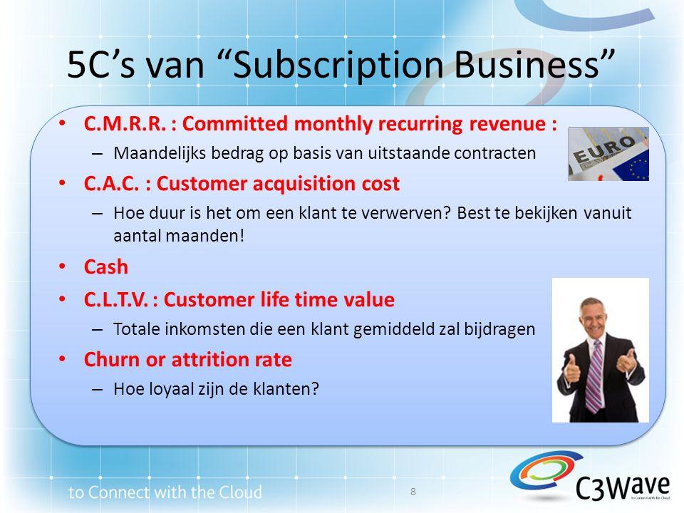 """5C's van """"Subscription Business"""" • C.M.R.R. : Committed monthly recurring revenue : – Maandelijks bedrag op basis van uitstaande contracten • C.A.C. :"""