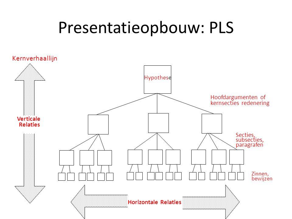 Presentatieopbouw: PLS Hypothese Horizontale Relaties Verticale Relaties Kernverhaallijn Hoofdargumenten of kernsecties redenering Secties, subsecties