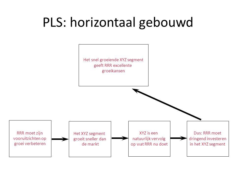 PLS: horizontaal gebouwd Het snel groeiende XYZ segment geeft RRR excellente groeikansen RRR moet zijn vooruitzichten op groei verbeteren Het XYZ segm