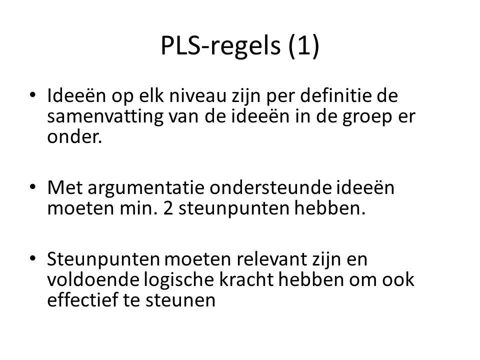 PLS-regels (1) • Ideeën op elk niveau zijn per definitie de samenvatting van de ideeën in de groep er onder. • Met argumentatie ondersteunde ideeën mo