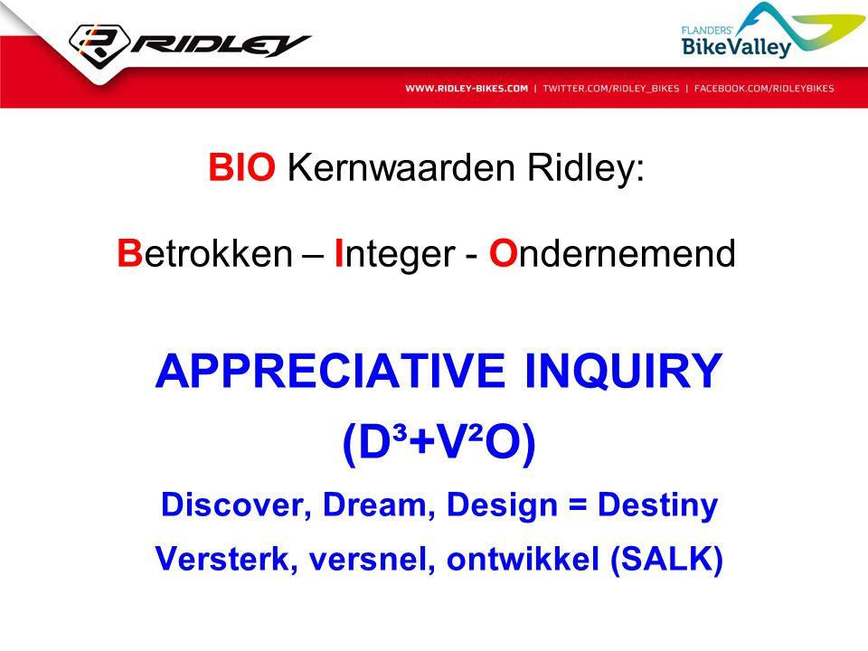 BIO Kernwaarden Ridley: Betrokken – Integer - Ondernemend APPRECIATIVE INQUIRY (D³+V²O) Discover, Dream, Design = Destiny Versterk, versnel, ontwikkel