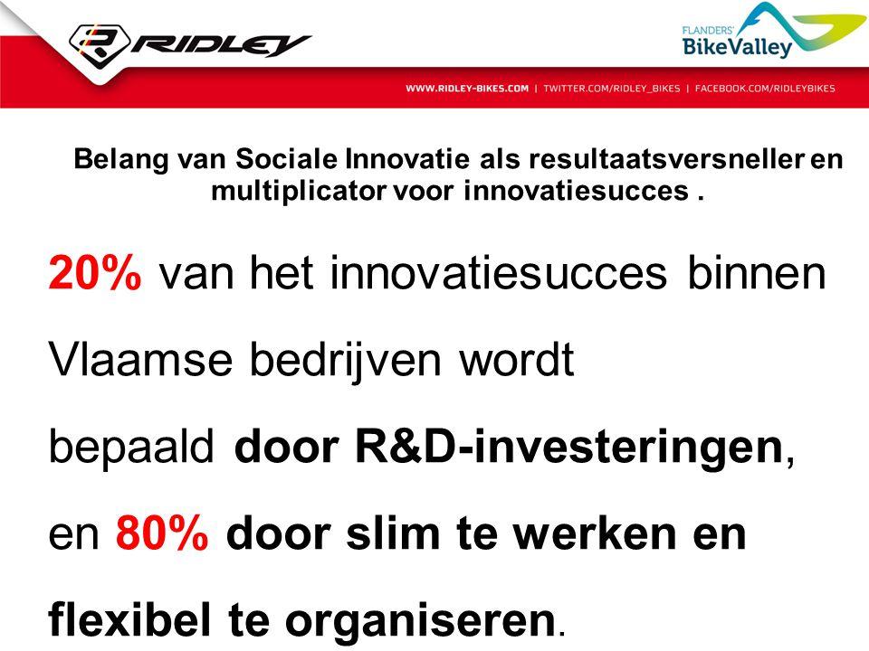 Belang van Sociale Innovatie als resultaatsversneller en multiplicator voor innovatiesucces. 20% van het innovatiesucces binnen Vlaamse bedrijven word