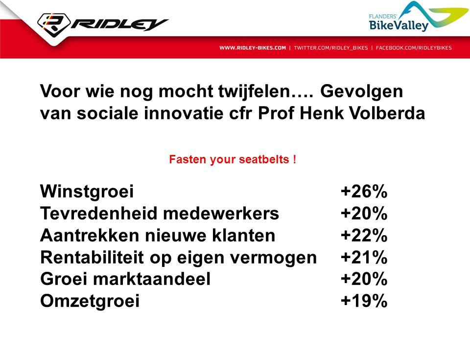 Voor wie nog mocht twijfelen…. Gevolgen van sociale innovatie cfr Prof Henk Volberda Fasten your seatbelts ! Winstgroei+26% Tevredenheid medewerkers+2