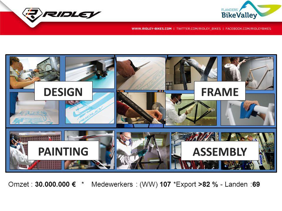 PRODUCTIE DESIGNFRAME ASSEMBLY PAINTING Omzet : 30.000.000 € *Medewerkers : (WW) 107 *Export >82 % - Landen :69