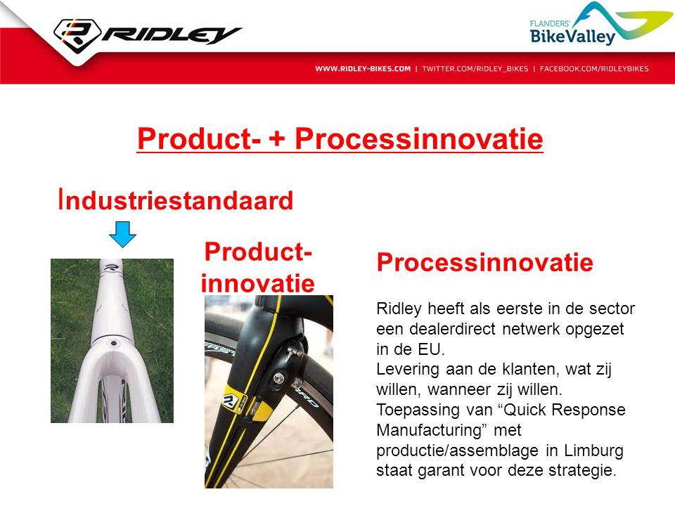 Product- + Processinnovatie I ndustriestandaard Processinnovatie Ridley heeft als eerste in de sector een dealerdirect netwerk opgezet in de EU. Lever