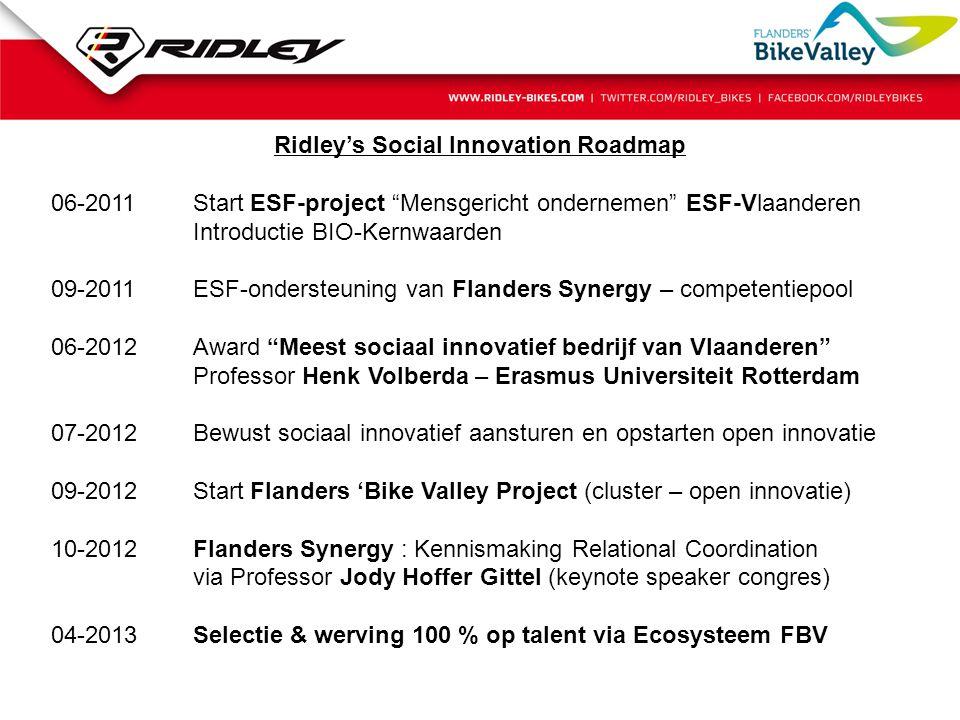 """Ridley's Social Innovation Roadmap 06-2011Start ESF-project """"Mensgericht ondernemen"""" ESF-Vlaanderen Introductie BIO-Kernwaarden 09-2011ESF-ondersteuni"""