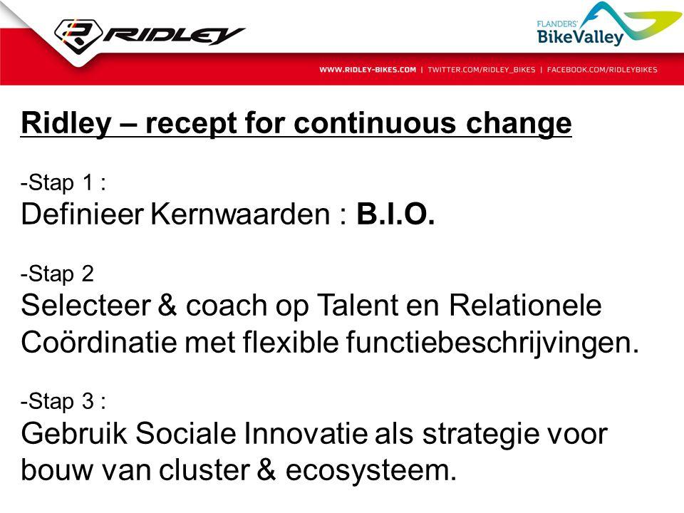 Ridley – recept for continuous change -Stap 1 : Definieer Kernwaarden : B.I.O. -Stap 2 Selecteer & coach op Talent en Relationele Coördinatie met flex