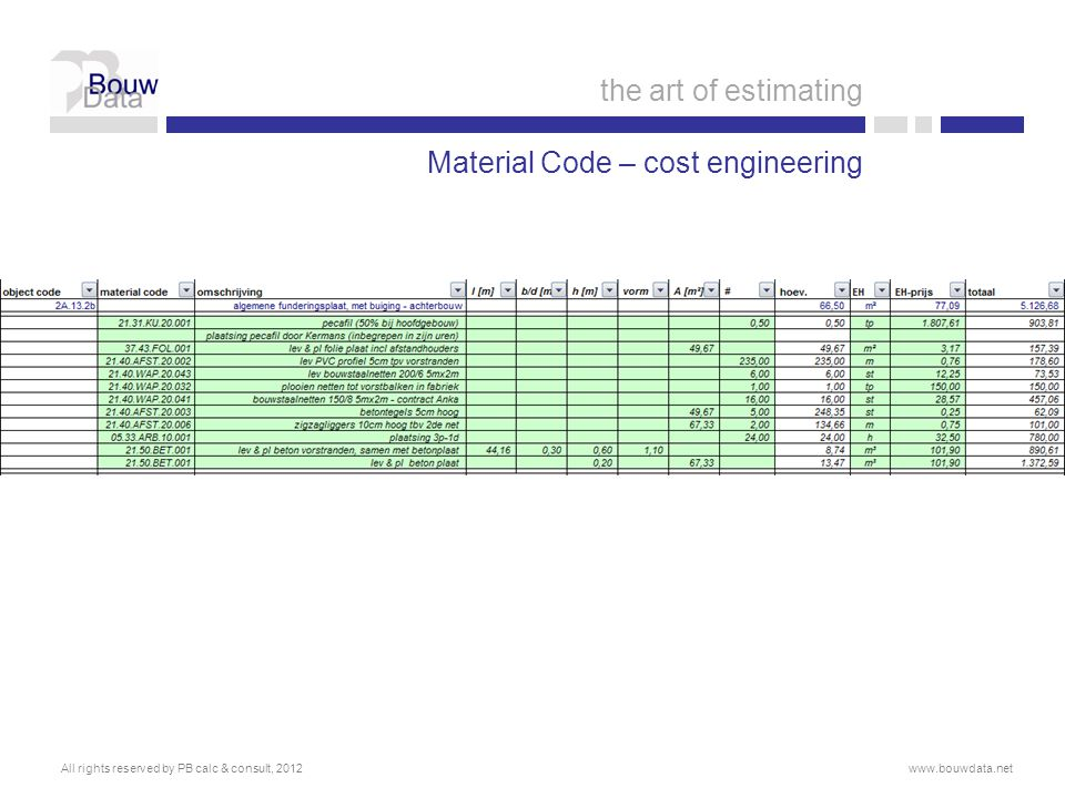 Material Code – cost engineering All rights reserved by PB calc & consult, 2012www.bouwdata.net the art of estimating