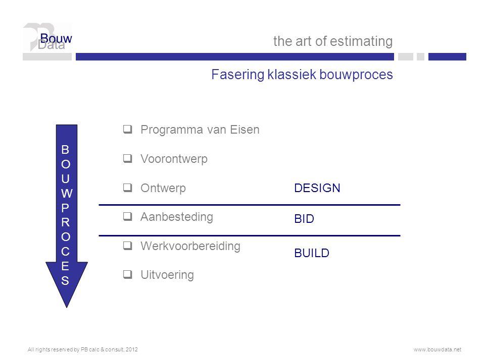  basis bouwkost: € 1.050.000  + € 3.200 extra schilderwerk hal noodtrap  + € 14.970 houten design i.p.v.