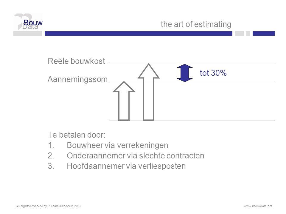  Bruto vloeroppervlakte BVO = 1422m²  Hoofdgebouw: BVOi = 1197m² en BVOe = 93m² (terrassen)  Achterbouw: BVOi = 66,50m² en BVOe = 66,50m² (daktuin)  Gebruiksoppervlakte NVO = 1186m²  Eerste ratio: NVO/BVO = 83,4%  Gemeenschappelijke delen C = 188m²  Privatieve delen P = 998m²  Tweede ratio: P/NVO = 84,2% Development Code All rights reserved by PB calc & consult, 2012www.bouwdata.net the art of estimating