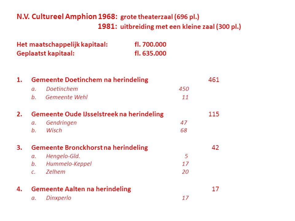 N.V. Cultureel Amphion 1968: grote theaterzaal (696 pl.) 1981: uitbreiding met een kleine zaal (300 pl.) Het maatschappelijk kapitaal: fl. 700.000 Gep