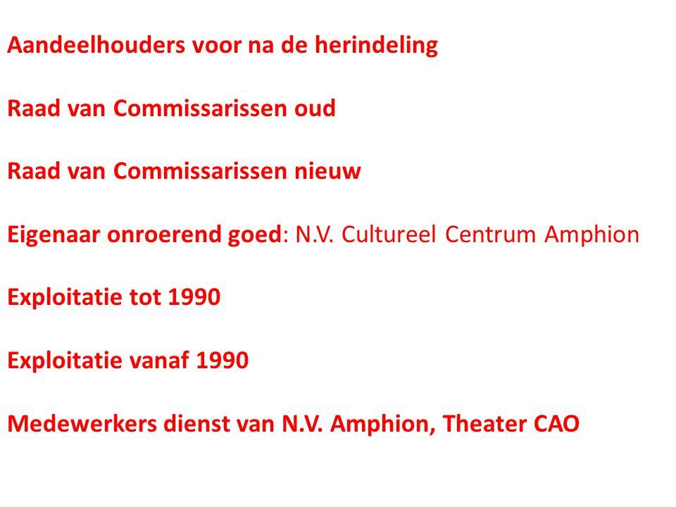De Nieuwbouwplannen: Start eerste besprekingen in 1998 Goed de gebreken in beeld gebracht Schouwburg Gouda voorbeeld theater Gesprekken met de gemeente Doetinchem en de regio Provincie Gelderland