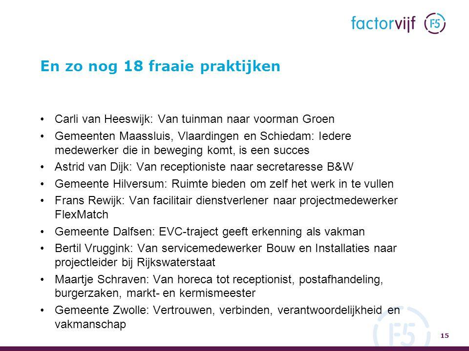 En zo nog 18 fraaie praktijken •Carli van Heeswijk: Van tuinman naar voorman Groen •Gemeenten Maassluis, Vlaardingen en Schiedam: Iedere medewerker di