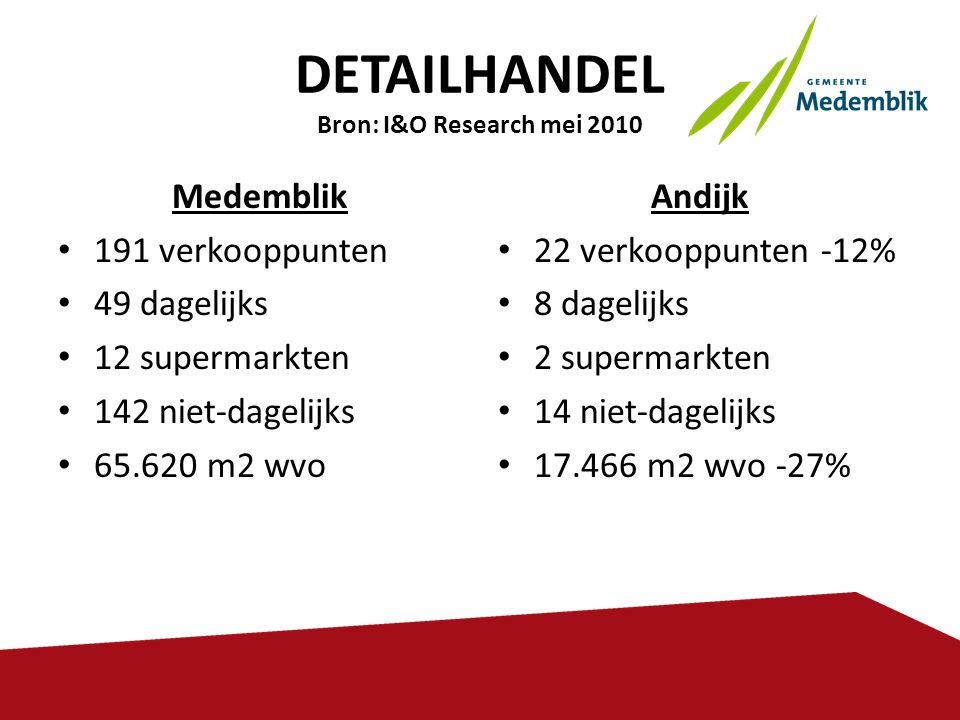 DETAILHANDEL Bron: I&O Research mei 2010 Medemblik • 191 verkooppunten • 49 dagelijks • 12 supermarkten • 142 niet-dagelijks • 65.620 m2 wvo Andijk •