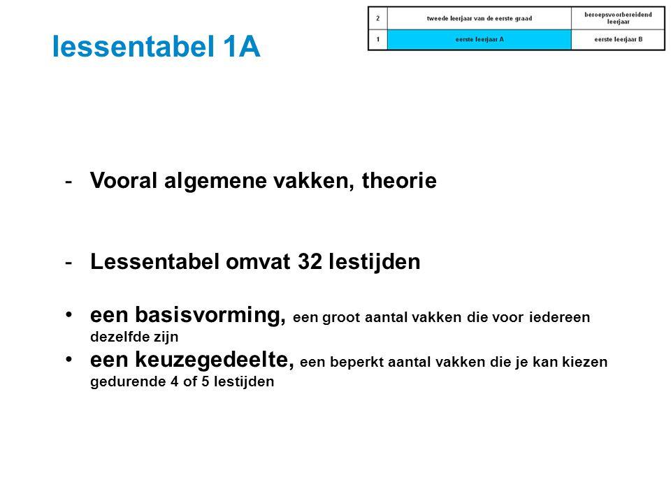 lessentabel 1A -Vooral algemene vakken, theorie -Lessentabel omvat 32 lestijden •een basisvorming, een groot aantal vakken die voor iedereen dezelfde