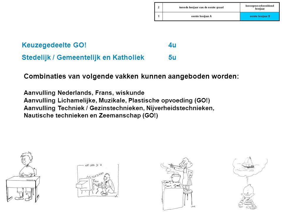 Keuzegedeelte GO! 4u Stedelijk / Gemeentelijk en Katholiek5u Combinaties van volgende vakken kunnen aangeboden worden: Aanvulling Nederlands, Frans, w