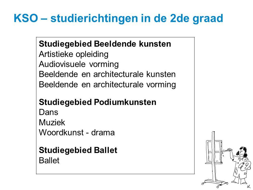 KSO – studierichtingen in de 2de graad Studiegebied Beeldende kunsten Artistieke opleiding Audiovisuele vorming Beeldende en architecturale kunsten Be