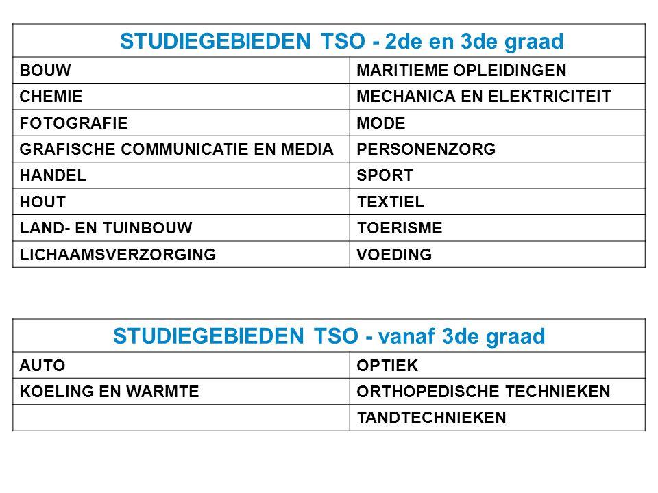 STUDIEGEBIEDEN TSO - 2de en 3de graad BOUWMARITIEME OPLEIDINGEN CHEMIEMECHANICA EN ELEKTRICITEIT FOTOGRAFIE MODE GRAFISCHE COMMUNICATIE EN MEDIA PERSONENZORG HANDEL SPORT HOUTTEXTIEL LAND- EN TUINBOUWTOERISME LICHAAMSVERZORGINGVOEDING STUDIEGEBIEDEN TSO - vanaf 3de graad AUTOOPTIEK KOELING EN WARMTEORTHOPEDISCHE TECHNIEKEN TANDTECHNIEKEN