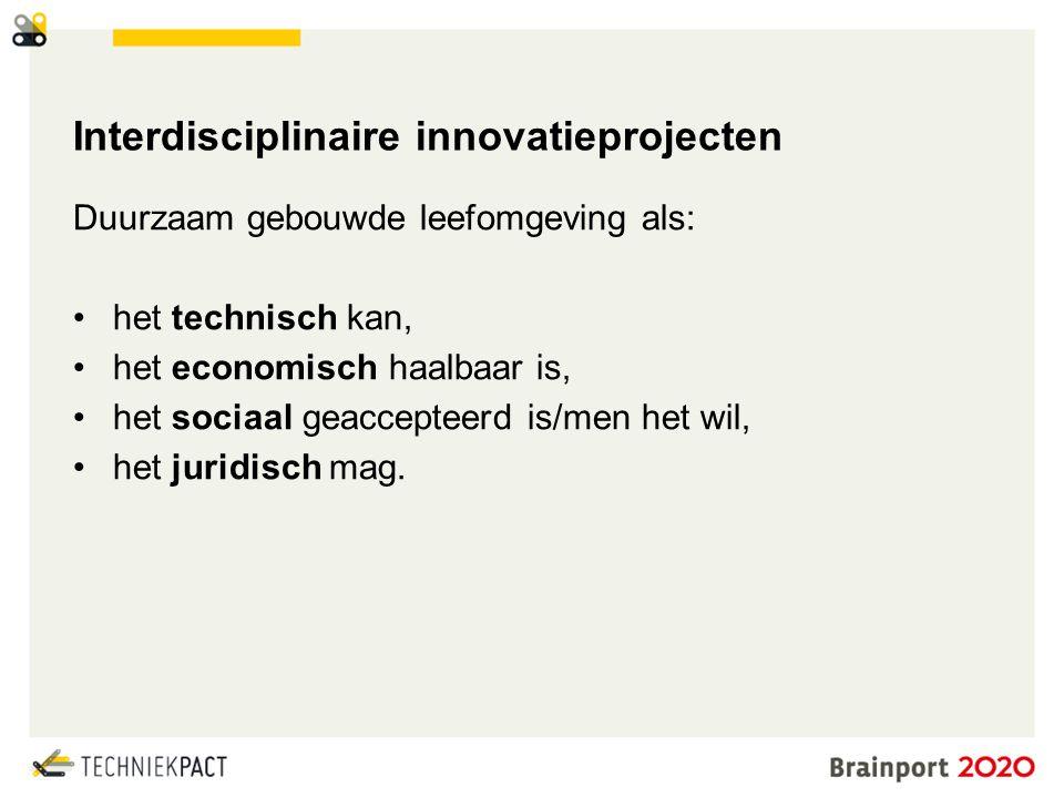© Brainport Development, 2014 De kracht van samenwerking 10 Interdisciplinaire innovatieprojecten Duurzaam gebouwde leefomgeving als: •het technisch kan, •het economisch haalbaar is, •het sociaal geaccepteerd is/men het wil, •het juridisch mag.